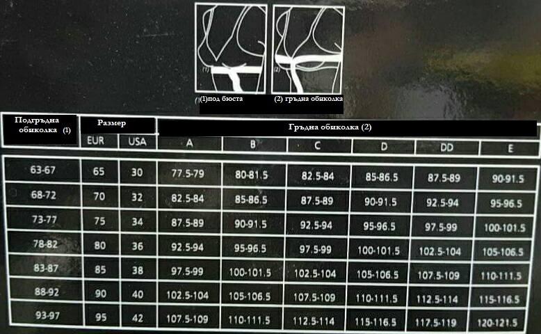 Таблица с размери на сутиени
